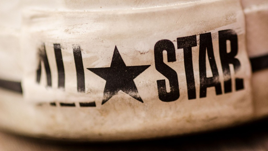 converse up close wallpapers