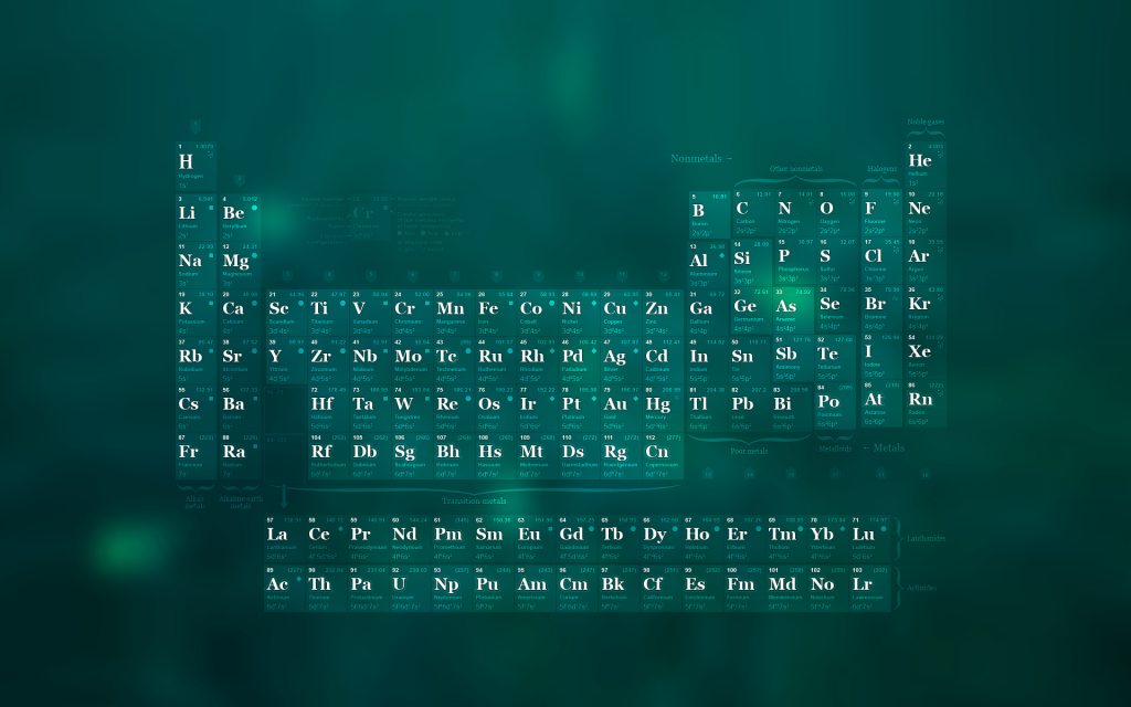 chemistry-periodic-table-wallpaper-49704-51383-hd-wallpapers.jpg